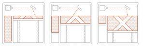 11 نوع فناوری چاپ سه بعدی
