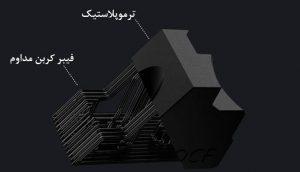 درباره چاپ سه بعدی فیبر کربن بیشتر بدانید